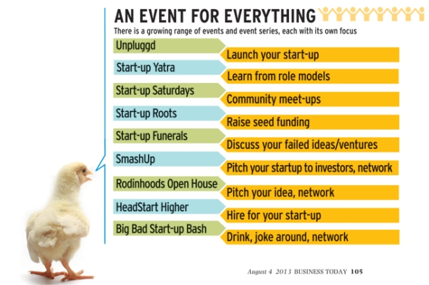 Start Up Events